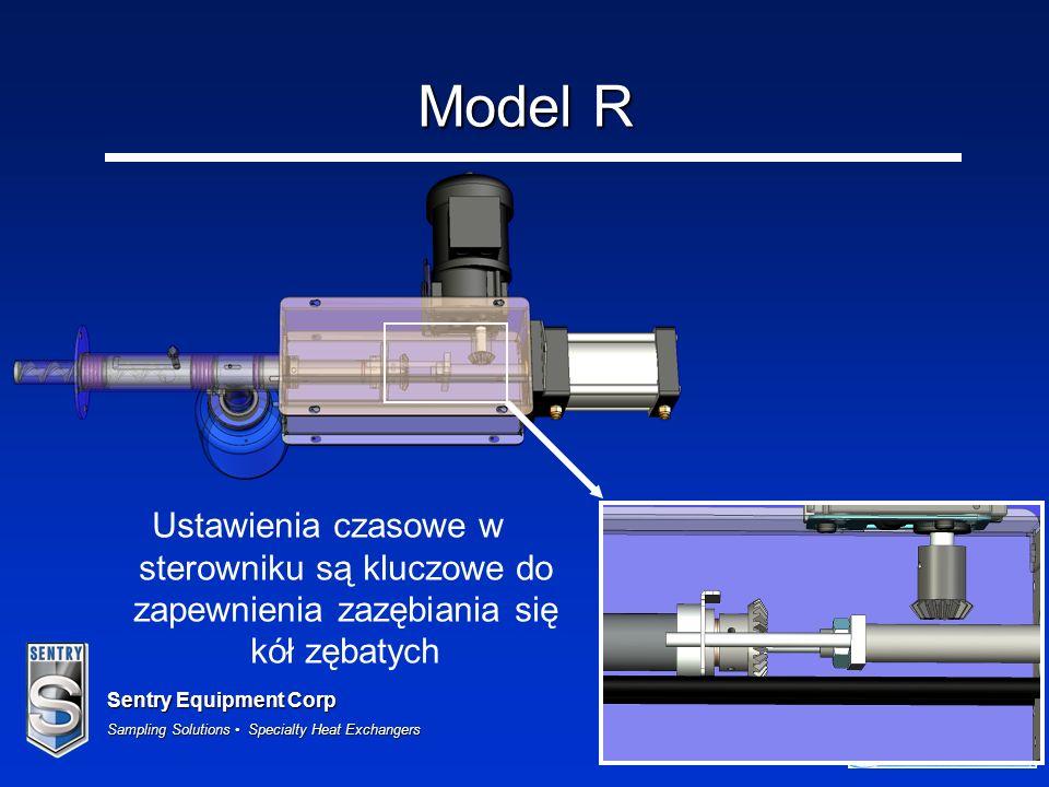 Sentry Equipment Corp Sampling Solutions Specialty Heat Exchangers 34 Model R Ustawienia czasowe w sterowniku są kluczowe do zapewnienia zazębiania si