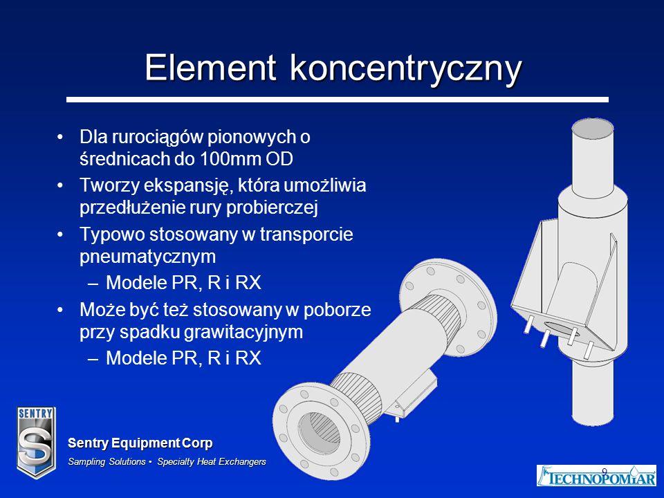 Sentry Equipment Corp Sampling Solutions Specialty Heat Exchangers 50 Pobór w linii – Zastosowanie Materiały swobodnie opadające w rurociągach grawitacyjnych i lejach samowyładowczych – Modele D2, MG, RB i RX Materiały nie opadające swobodnie w rurociągach grawitacyjnych i lejach samowyładowczych –Modele D2 i RB Materiały swobodnie opadające – przenośniki pneumatyczne lub ślizgowe –Model RX –Pojemnik na próbkę ma styczność z ciśnieniem w linii procesowej podczas poboru próbki Materiały nie opadające swobodnie – przenośniki pneumatyczne lub ślizgowe –Model RB –Pojemnik na próbkę ma styczność z ciśnieniem w linii procesowej podczas poboru próbki