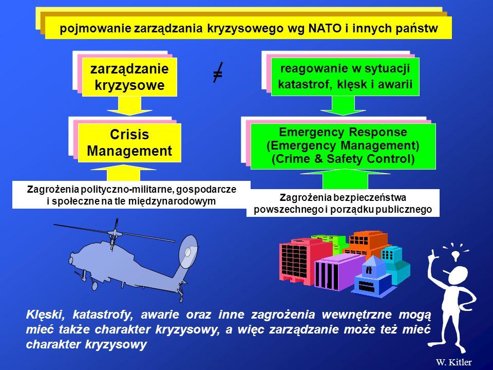 pojmowanie zarządzania kryzysowego wg NATO i innych państw zarządzanie kryzysowe reagowanie w sytuacji katastrof, klęsk i awarii = Crisis Management E