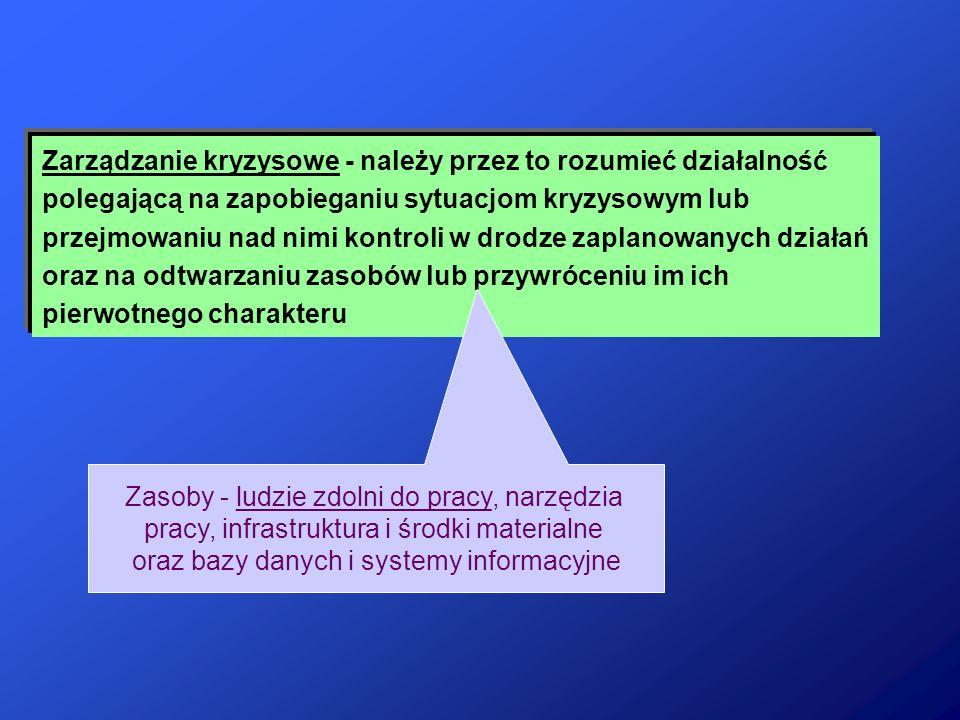 Zarządzanie kryzysowe - należy przez to rozumieć działalność polegającą na zapobieganiu sytuacjom kryzysowym lub przejmowaniu nad nimi kontroli w drod
