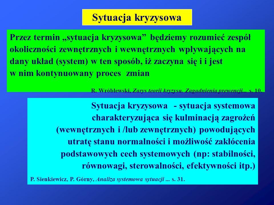 Sytuacja kryzysowa Przez termin sytuacja kryzysowa będziemy rozumieć zespół okoliczności zewnętrznych i wewnętrznych wpływających na dany układ (syste