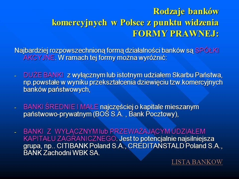 Rodzaje banków komercyjnych w Polsce z punktu widzenia FORMY PRAWNEJ: Najbardziej rozpowszechnioną formą działalności banków są SPÓŁKI AKCYJNE. W rama