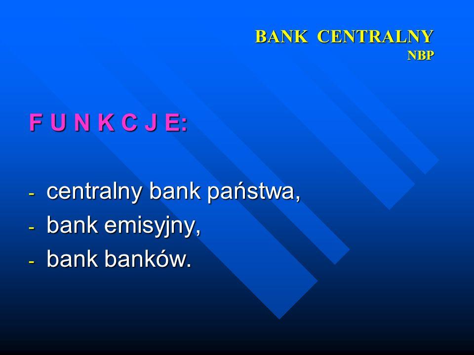 BANK CENTRALNY NBP F U N K C J E: - centralny bank państwa, - bank emisyjny, - bank banków.