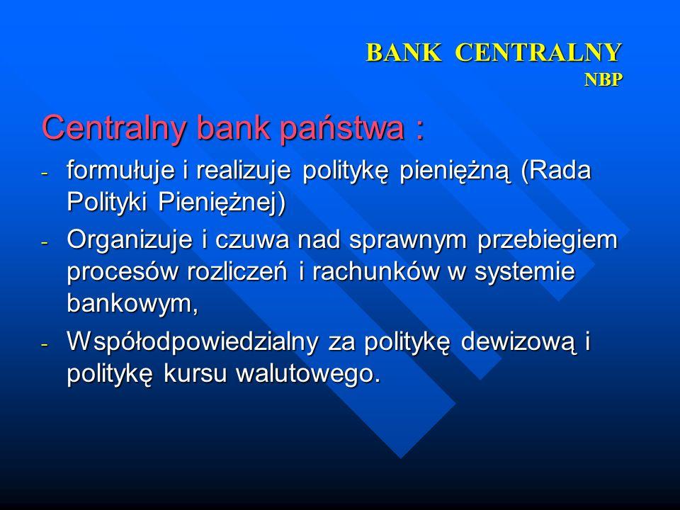BANK CENTRALNY NBP Centralny bank państwa : - formułuje i realizuje politykę pieniężną (Rada Polityki Pieniężnej) - Organizuje i czuwa nad sprawnym pr