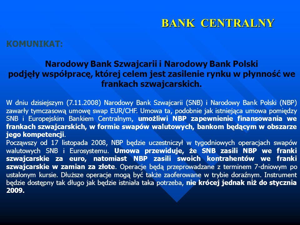 BANK CENTRALNY KOMUNIKAT: Narodowy Bank Szwajcarii i Narodowy Bank Polski podjęły współpracę, której celem jest zasilenie rynku w płynność we frankach