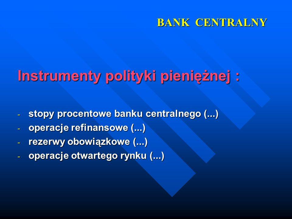 BANK CENTRALNY Instrumenty polityki pieniężnej : - stopy procentowe banku centralnego (...) - operacje refinansowe (...) - rezerwy obowiązkowe (...) -