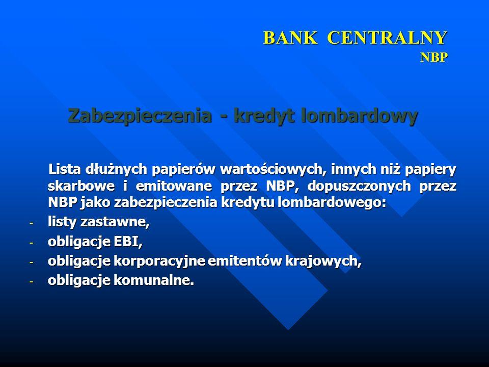 BANK CENTRALNY NBP Zabezpieczenia - kredyt lombardowy Lista dłużnych papierów wartościowych, innych niż papiery skarbowe i emitowane przez NBP, dopusz