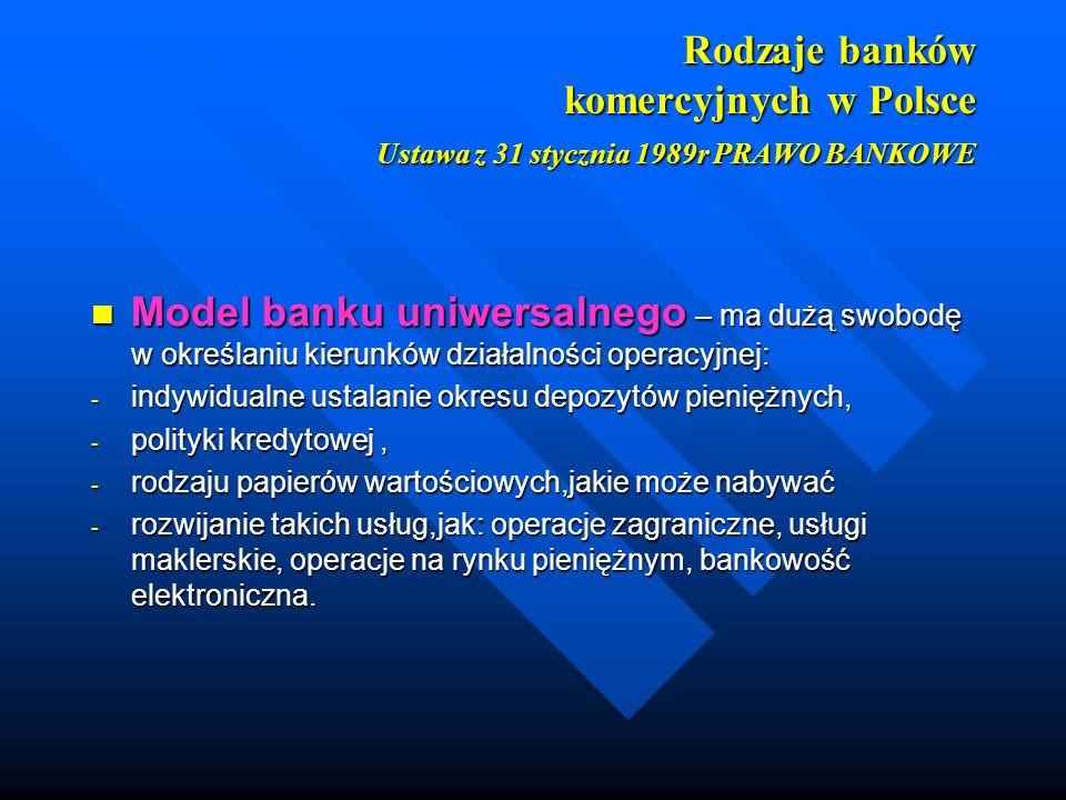 Rodzaje banków komercyjnych w Polsce Ustawa z 31 stycznia 1989r PRAWO BANKOWE Model banku uniwersalnego – ma dużą swobodę w określaniu kierunków dział