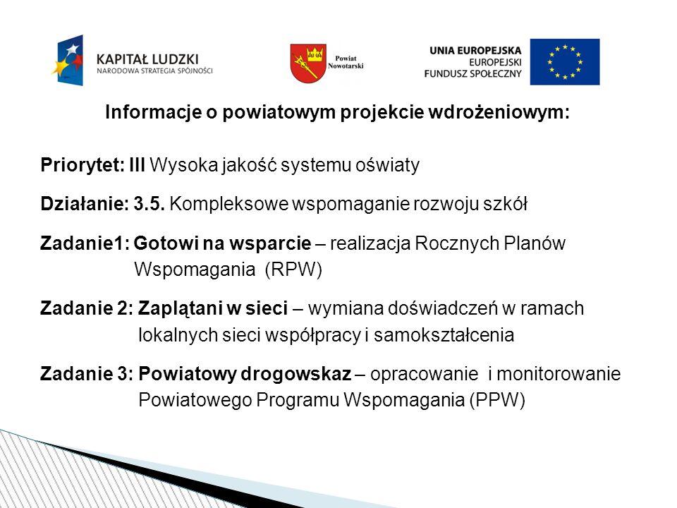 Zadanie 3 Powiatowy drogowskaz – opracowanie i monitorowanie Powiatowego Programu Wspomagania (PPW) Dokument Powiatowy Program Wspomagania (PPW) zostanie opublikowany w 2 tomach: I tom – do X 2013 (w nakładzie 113 egzemplarzy) II tom – do X 2014 (w nakładzie 113 egzemplarzy) Ponadto na zakończenie realizacji projektu - do VI 2015 (w nakładzie 113 egzemplarzy) - opracowany zostanie raport z przeprowadzenia procesu wspomagania na terenie powiatu nowotarskiego.