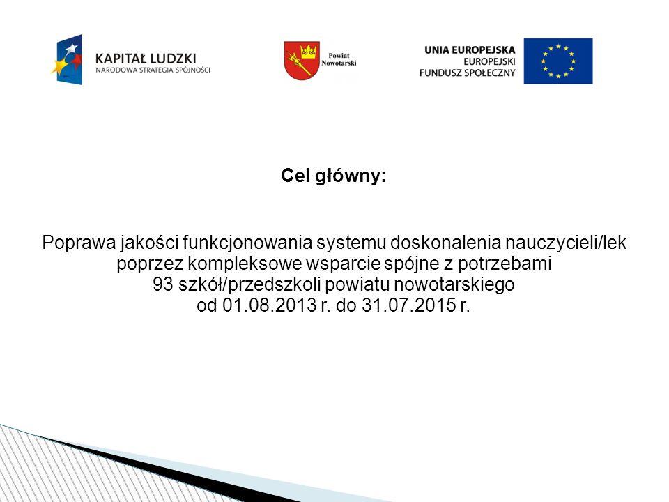 Cele szczegółowe: poprawa zdolności powiatu nowotarskiego do planowania i projektowania procesu wspomagania 93 szkół/przedszkoli poprzez opracowanie i monitorowanie Powiatowego Programu Wspomagania (PPW) poprawa spójności procesu doskonalenia 1116 nauczycieli/lek z potrzebami 93 szkół/przedszkoli poprzez wdrożenie Rocznych Planów Wspomagania (RPW) z terenu powiatu nowotarskiego