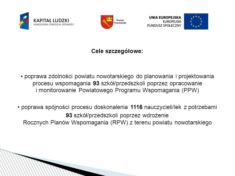 Cele szczegółowe: podniesienie kompetencji 71 dyrektorów/rek szkół/przedszkoli z powiatu nowotarskiego, które przystąpiły do projektu w zakresie przeprowadzenia diagnozy potrzeb szkół/przedszkoli w obszarze doskonalenia nauczycieli/lek i zastosowania wniosków z przeprowadzonej ewaluacji procesu doskonalenia poprawa współpracy 25 dyrektorów/rek szkół/przedszkoli, 75 nauczycieli/lek w powiecie nowotarskim poprzez organizację 4 sieci współpracy i samokształcenia