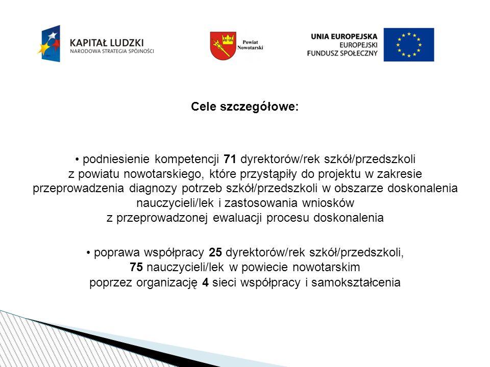 Wykaz placówek objętych wsparciem w ramach projektu: Przedszkola – 3 Szkoły podstawowe - 47 Gimnazja – 28 Szkoły ponadgimnazjalne – 15 W projekcie udział zadeklarowało 1086 nauczycieli/lek oraz 62 dyrektorów/rek szkół/przedszkoli z terenu powiatu nowotarskiego (1148).