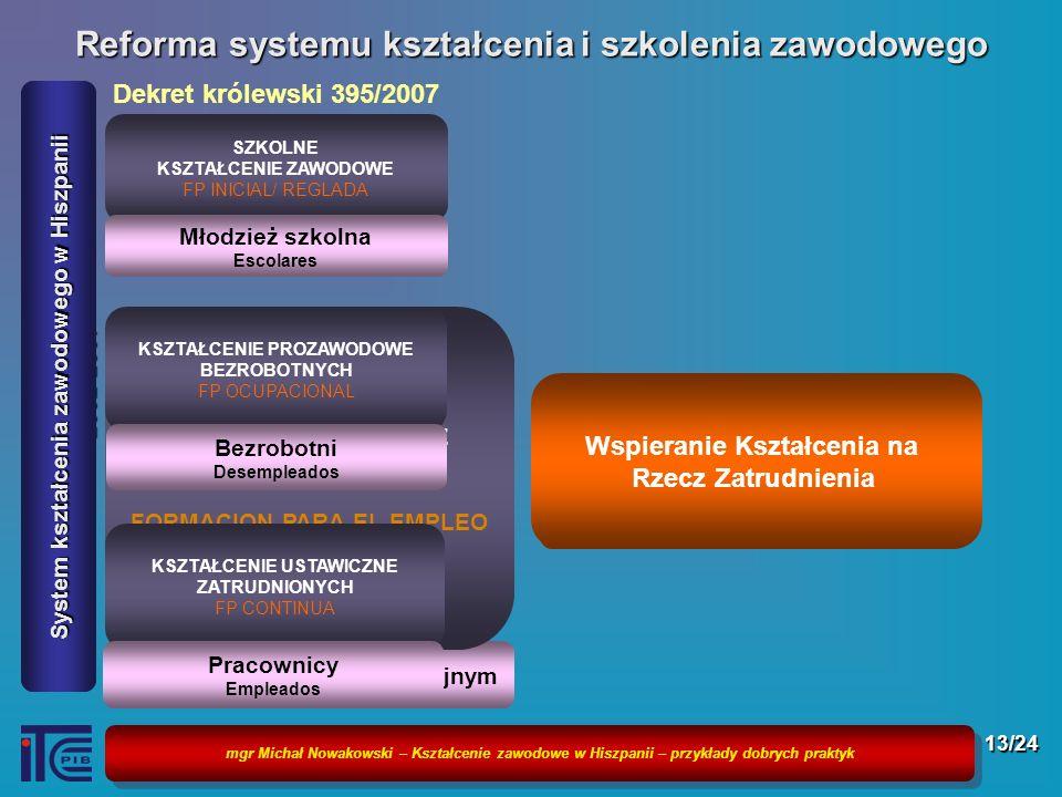 mgr Michał Nowakowski – Kształcenie zawodowe w Hiszpanii – przykłady dobrych praktyk 13/24 Reforma systemu kształcenia i szkolenia zawodowego Dekret k