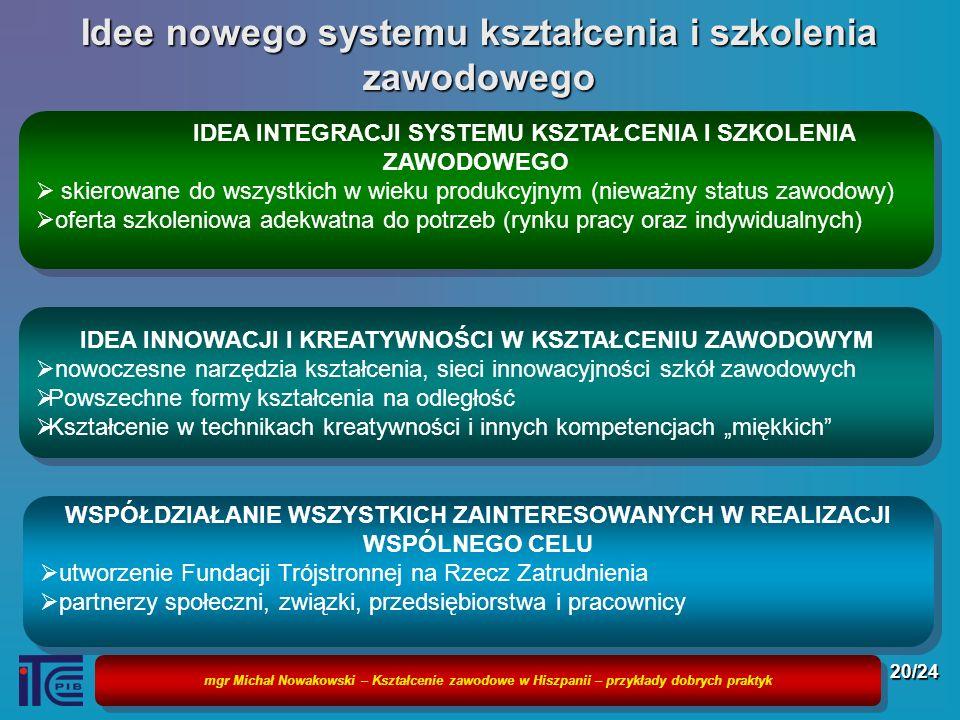 mgr Michał Nowakowski – Kształcenie zawodowe w Hiszpanii – przykłady dobrych praktyk 20/24 Idee nowego systemu kształcenia i szkolenia zawodowego IDEA