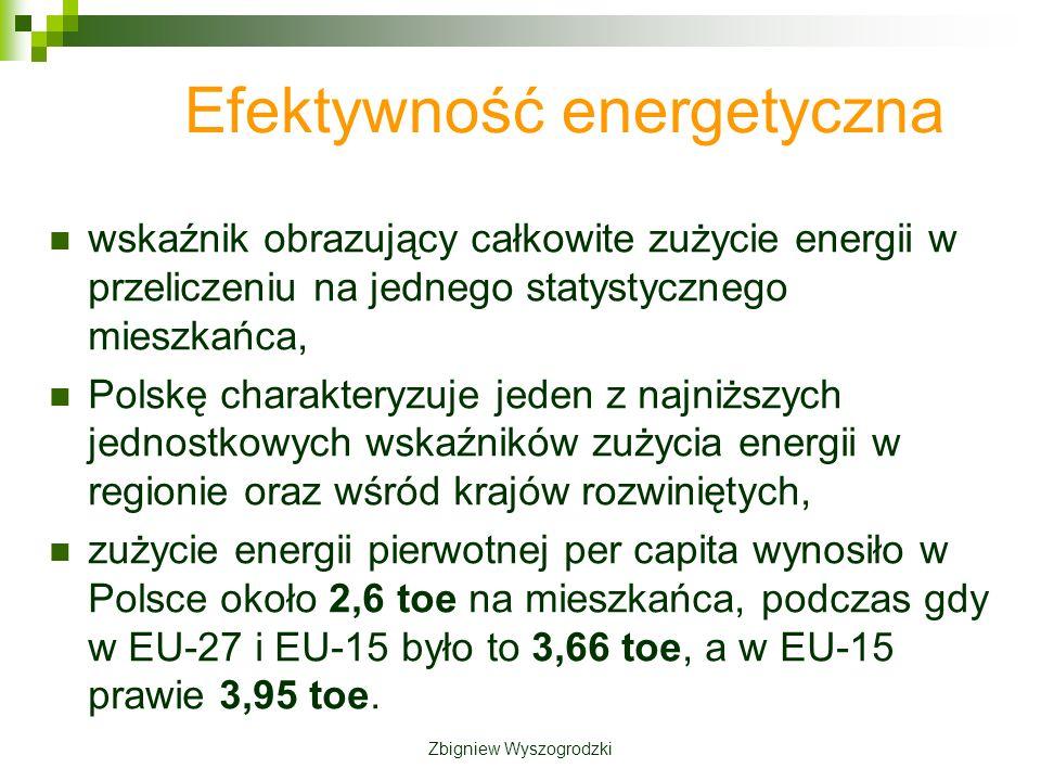 Efektywność energetyczna wskaźnik obrazujący całkowite zużycie energii w przeliczeniu na jednego statystycznego mieszkańca, Polskę charakteryzuje jeden z najniższych jednostkowych wskaźników zużycia energii w regionie oraz wśród krajów rozwiniętych, zużycie energii pierwotnej per capita wynosiło w Polsce około 2,6 toe na mieszkańca, podczas gdy w EU-27 i EU-15 było to 3,66 toe, a w EU-15 prawie 3,95 toe.