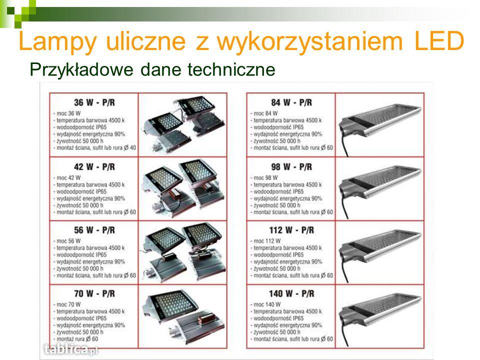 Przykładowe dane techniczne Lampy uliczne z wykorzystaniem LED