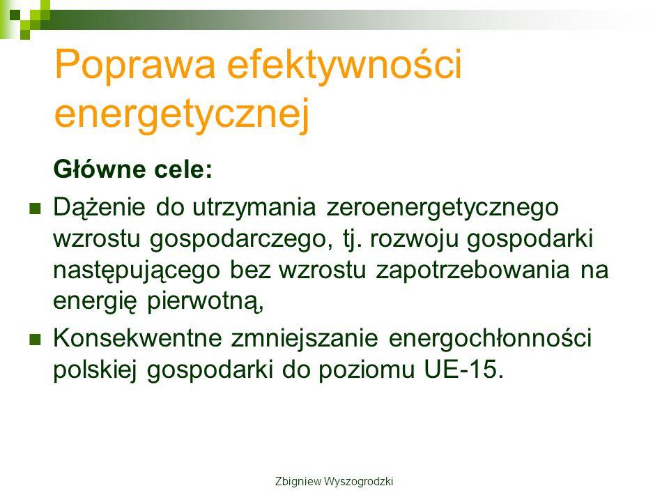 Główne cele: Dążenie do utrzymania zeroenergetycznego wzrostu gospodarczego, tj.