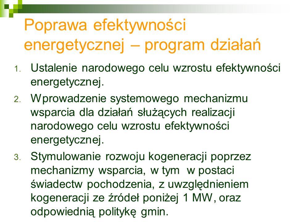 Poprawa efektywności energetycznej – program działań 1.