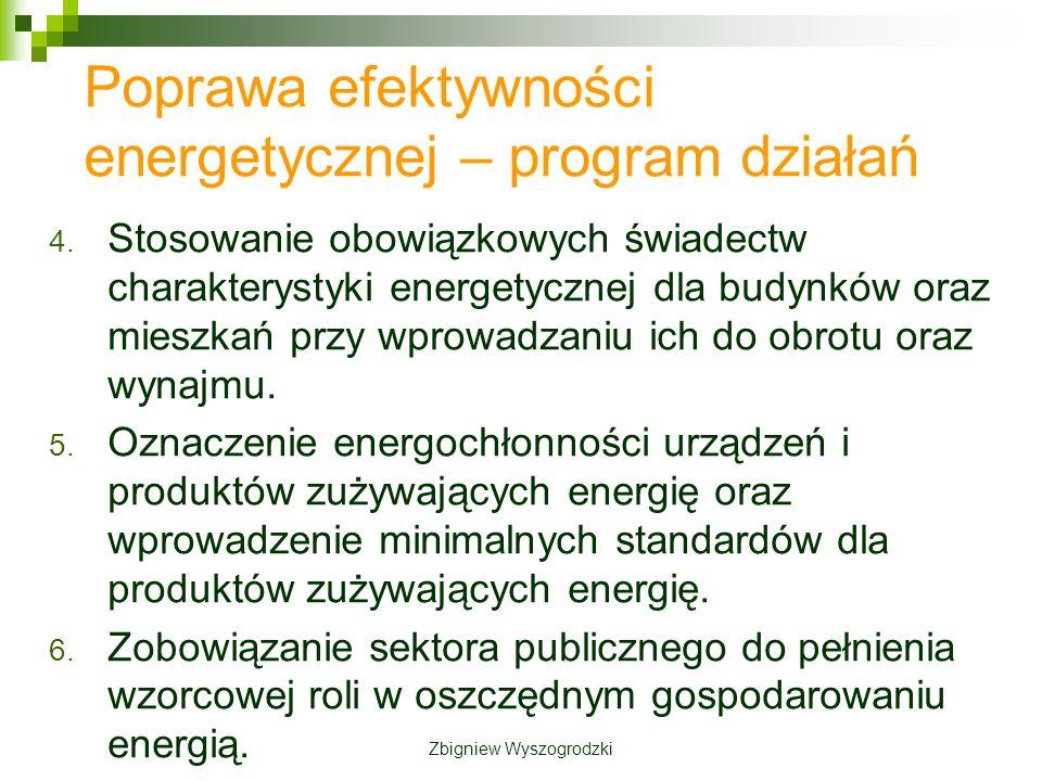 4. Stosowanie obowiązkowych świadectw charakterystyki energetycznej dla budynków oraz mieszkań przy wprowadzaniu ich do obrotu oraz wynajmu. 5. Oznacz