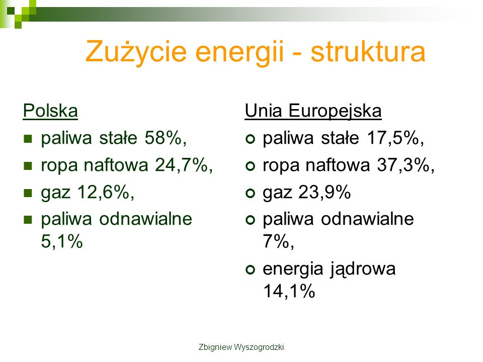 Efektywność energetyczna Zbigniew Wyszogrodzki