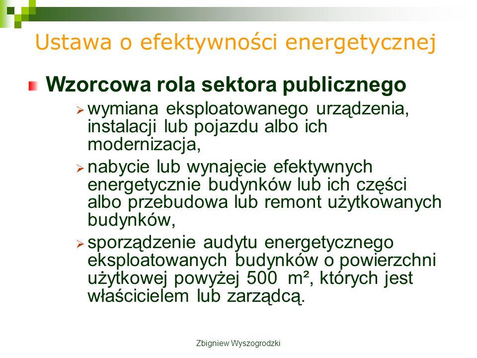 Wzorcowa rola sektora publicznego wymiana eksploatowanego urządzenia, instalacji lub pojazdu albo ich modernizacja, nabycie lub wynajęcie efektywnych energetycznie budynków lub ich części albo przebudowa lub remont użytkowanych budynków, sporządzenie audytu energetycznego eksploatowanych budynków o powierzchni użytkowej powyżej 500 m², których jest właścicielem lub zarządcą.