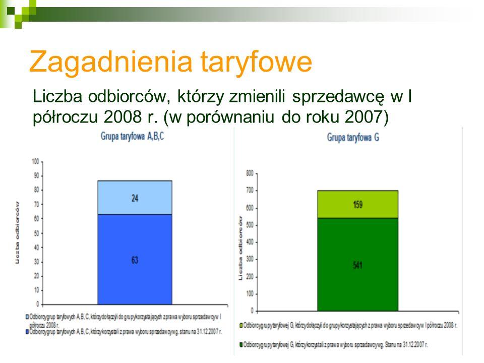 Liczba odbiorców, którzy zmienili sprzedawcę w I półroczu 2008 r. (w porównaniu do roku 2007)