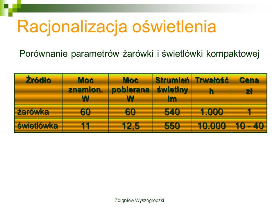 Zbigniew Wyszogrodzki Racjonalizacja oświetlenia Porównanie parametrów żarówki i świetlówki kompaktowej Źródło Moc znamion.
