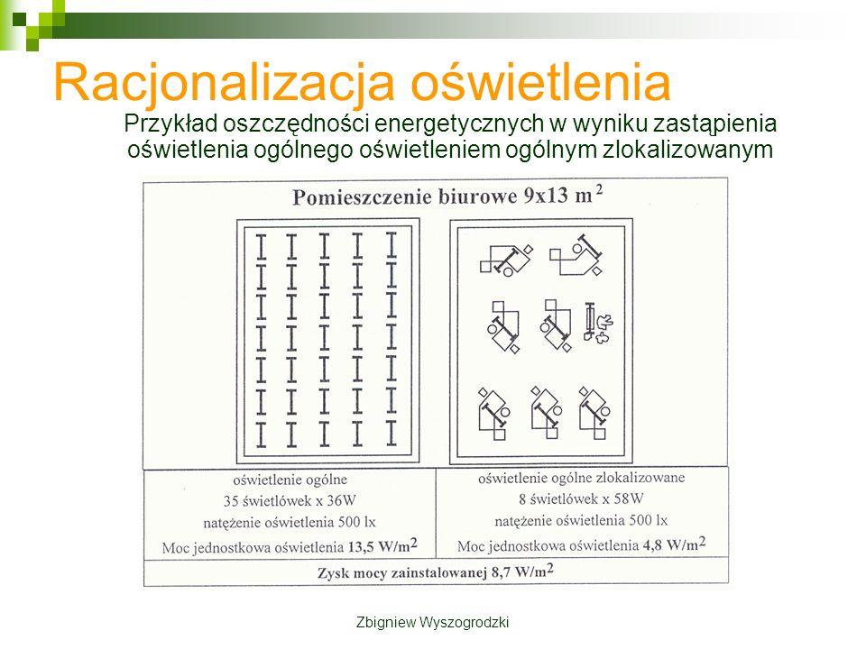 Zbigniew Wyszogrodzki Racjonalizacja oświetlenia Przykład oszczędności energetycznych w wyniku zastąpienia oświetlenia ogólnego oświetleniem ogólnym zlokalizowanym