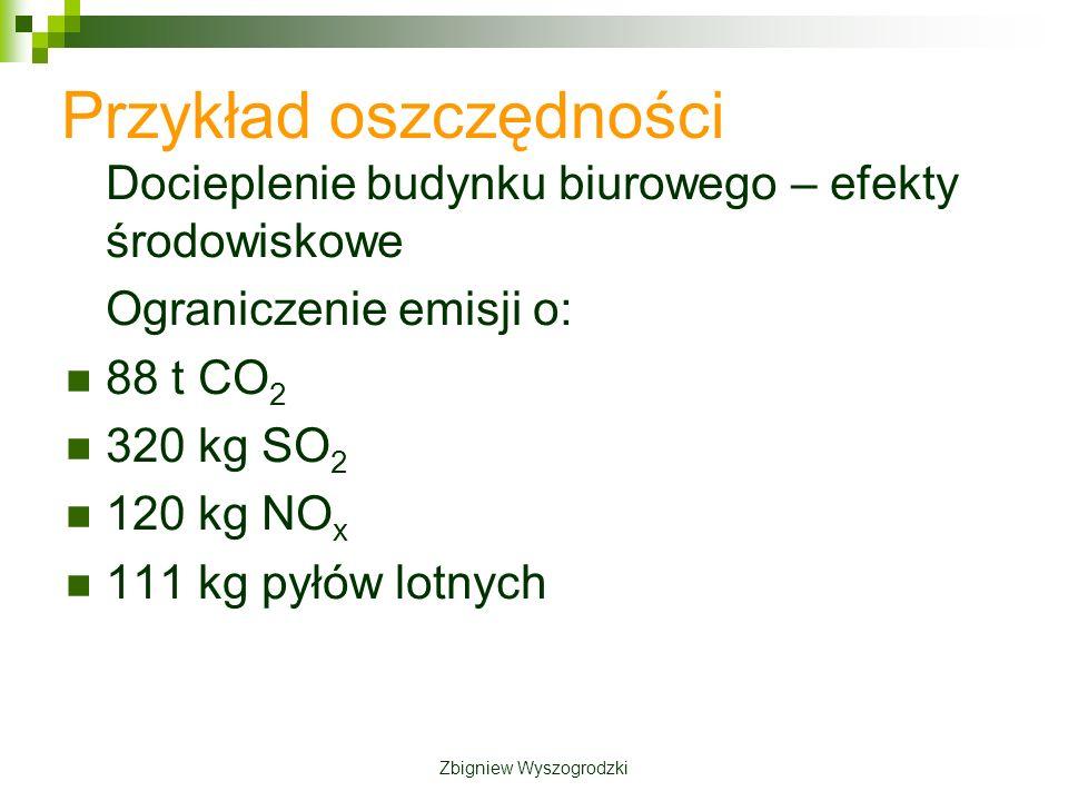 Przykład oszczędności Docieplenie budynku biurowego – efekty środowiskowe Ograniczenie emisji o: 88 t CO 2 320 kg SO 2 120 kg NO x 111 kg pyłów lotnych Zbigniew Wyszogrodzki