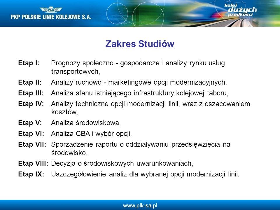 www.plk-sa.pl Zakres Studiów Etap I: Prognozy społeczno - gospodarcze i analizy rynku usług transportowych, Etap II: Analizy ruchowo - marketingowe op
