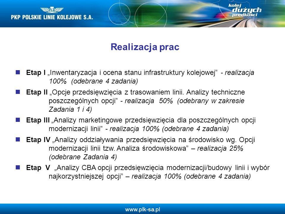 www.plk-sa.pl Realizacja prac Etap I Inwentaryzacja i ocena stanu infrastruktury kolejowej - realizacja 100% (odebrane 4 zadania) Etap II Opcje przeds