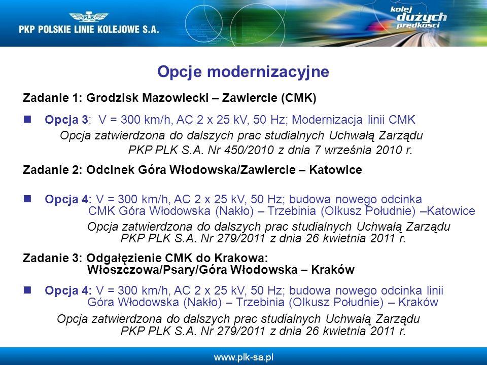 www.plk-sa.pl Opcje modernizacyjne Zadanie 1: Grodzisk Mazowiecki – Zawiercie (CMK) Opcja 3: V = 300 km/h, AC 2 x 25 kV, 50 Hz; Modernizacja linii CMK