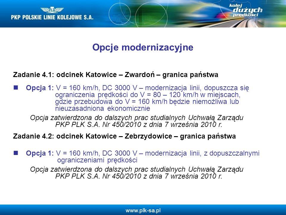 www.plk-sa.pl Opcje modernizacyjne Zadanie 4.1: odcinek Katowice – Zwardoń – granica państwa Opcja 1: V = 160 km/h, DC 3000 V – modernizacja linii, do