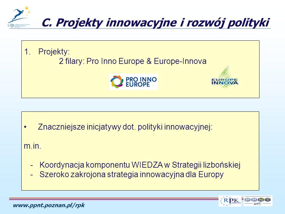 www.ppnt.poznan.pl/rpk C. Projekty innowacyjne i rozwój polityki Znaczniejsze inicjatywy dot.