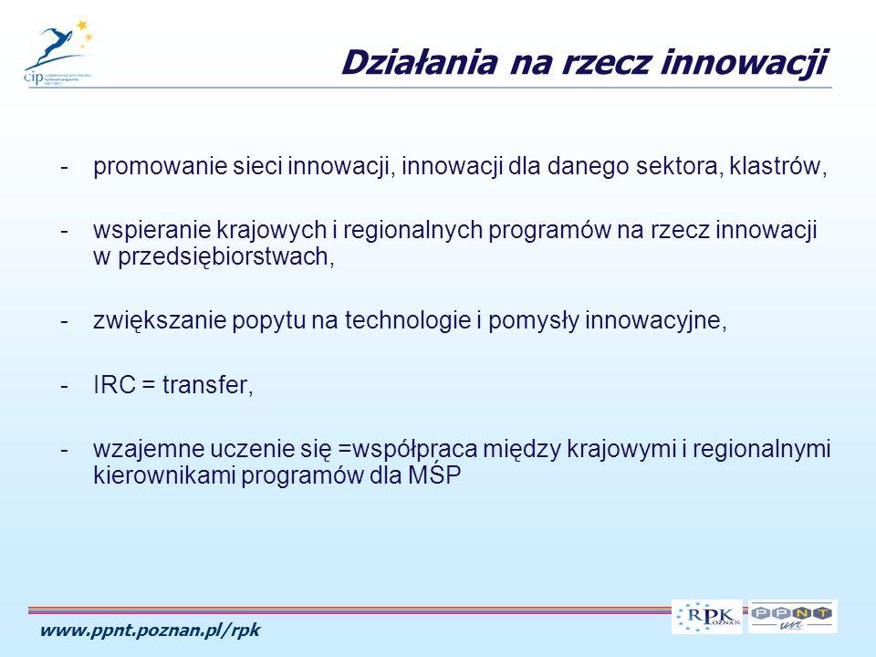 www.ppnt.poznan.pl/rpk Działania na rzecz innowacji -promowanie sieci innowacji, innowacji dla danego sektora, klastrów, -wspieranie krajowych i regionalnych programów na rzecz innowacji w przedsiębiorstwach, -zwiększanie popytu na technologie i pomysły innowacyjne, -IRC = transfer, -wzajemne uczenie się =współpraca między krajowymi i regionalnymi kierownikami programów dla MŚP