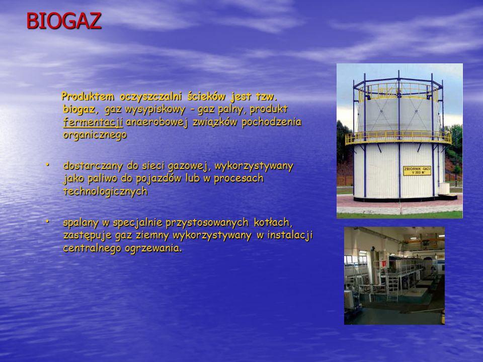 BIOGAZ Produktem oczyszczalni ścieków jest tzw. biogaz, gaz wysypiskowy - gaz palny, produkt fermentacji anaerobowej związków pochodzenia organicznego