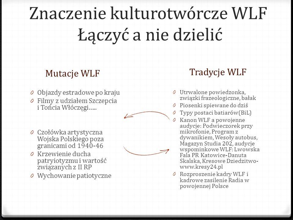 Znaczenie kulturotwórcze WLF Łączyć a nie dzielić Mutacje WLF Tradycje WLF 0 Objazdy estradowe po kraju 0 Filmy z udziałem Szczepcia i Tońcia Włóczęgi