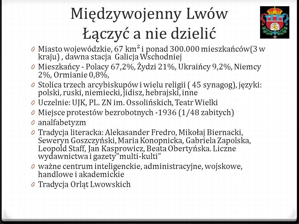 Międzywojenny Lwów Łączyć a nie dzielić 0 Miasto wojewódzkie, 67 km² i ponad 300.000 mieszkańców(3 w kraju), dawna stacja Galicja Wschodniej 0 Mieszka