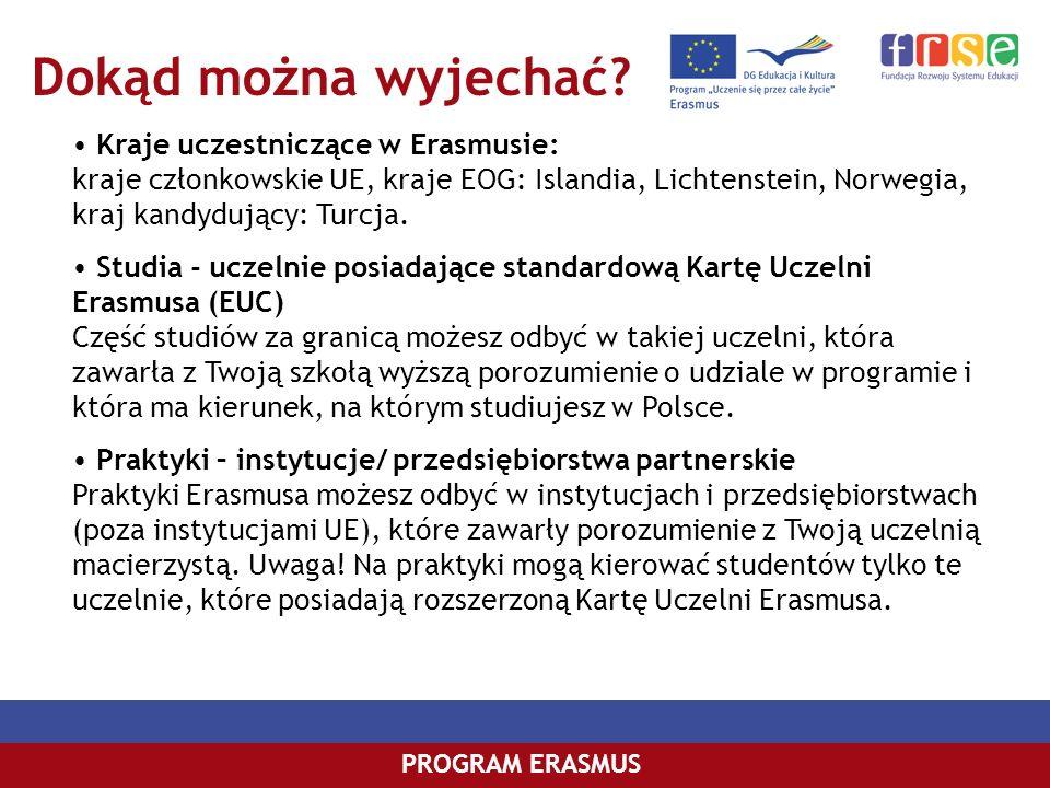 Dokąd można wyjechać? PROGRAM ERASMUS Kraje uczestniczące w Erasmusie: kraje członkowskie UE, kraje EOG: Islandia, Lichtenstein, Norwegia, kraj kandyd