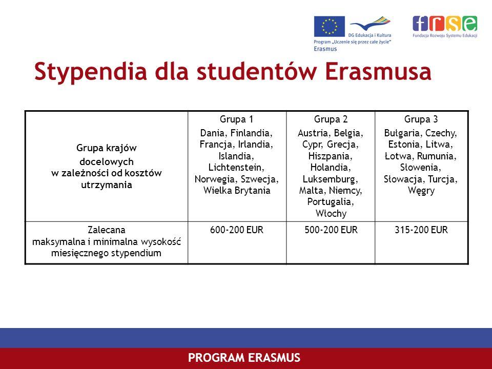Stypendia dla studentów Erasmusa PROGRAM ERASMUS Grupa krajów docelowych w zależności od kosztów utrzymania Grupa 1 Dania, Finlandia, Francja, Irlandi