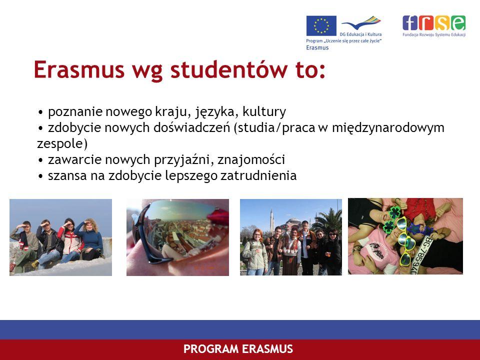 Erasmus wg studentów to: PROGRAM ERASMUS poznanie nowego kraju, języka, kultury zdobycie nowych doświadczeń (studia/praca w międzynarodowym zespole) z