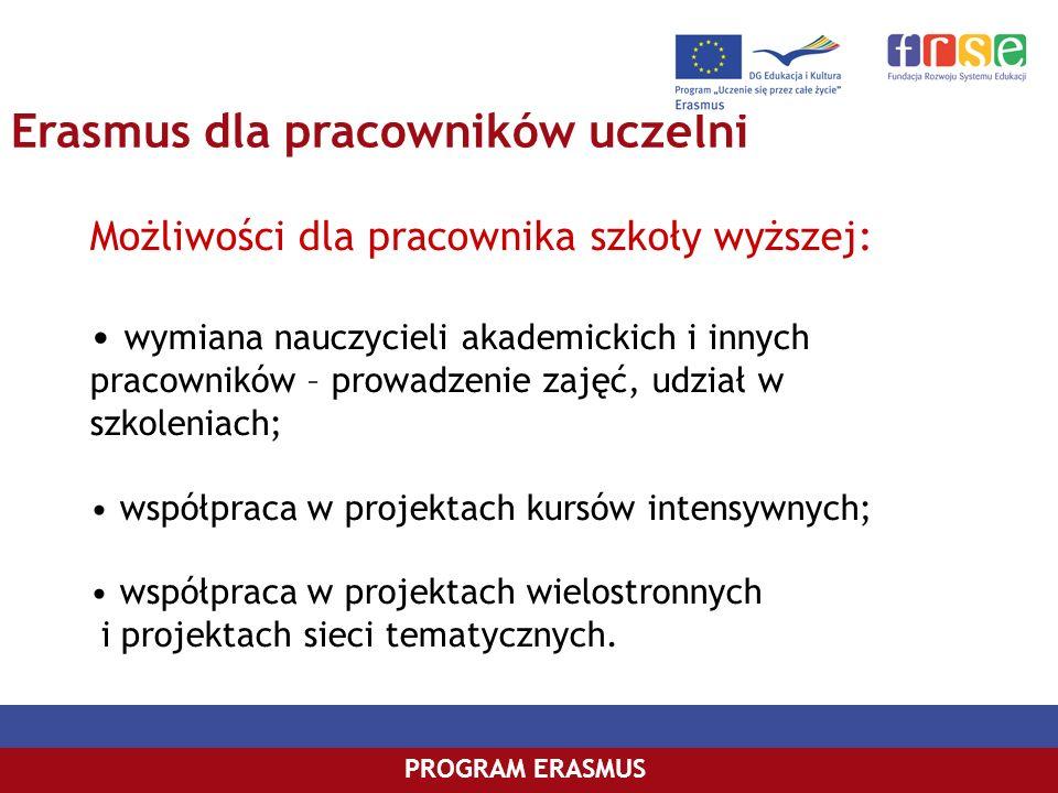 Erasmus dla pracowników uczelni PROGRAM ERASMUS Możliwości dla pracownika szkoły wyższej: wymiana nauczycieli akademickich i innych pracowników – prow