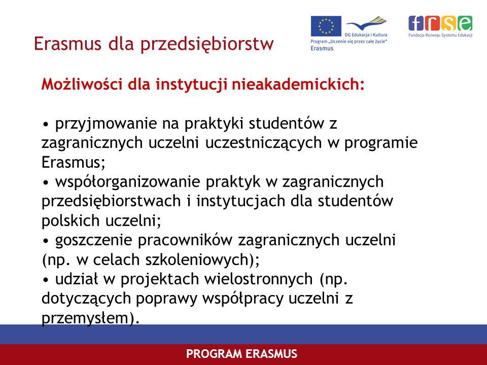 Erasmus dla przedsiębiorstw PROGRAM ERASMUS Możliwości dla instytucji nieakademickich: przyjmowanie na praktyki studentów z zagranicznych uczelni ucze