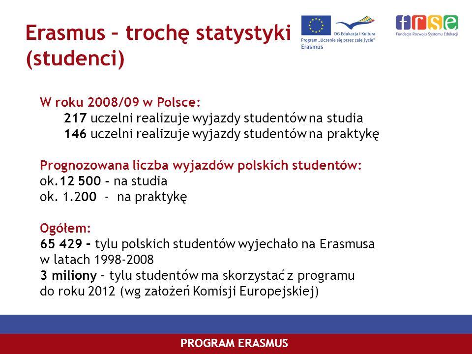 Erasmus – trochę statystyki (studenci) PROGRAM ERASMUS W roku 2008/09 w Polsce: 217 uczelni realizuje wyjazdy studentów na studia 146 uczelni realizuj