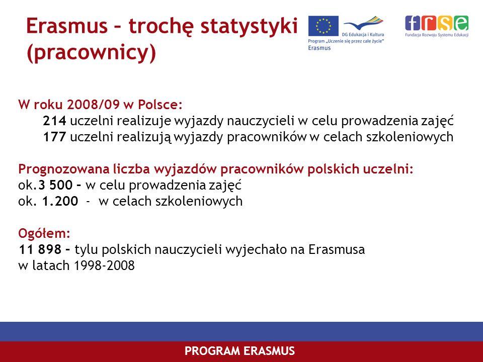 Erasmus – trochę statystyki (pracownicy) PROGRAM ERASMUS W roku 2008/09 w Polsce: 214 uczelni realizuje wyjazdy nauczycieli w celu prowadzenia zajęć 1