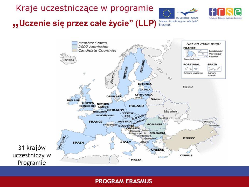 Kraje uczestniczące w programie Uczenie się przez całe życie (LLP) 31 krajów uczestniczy w Programie