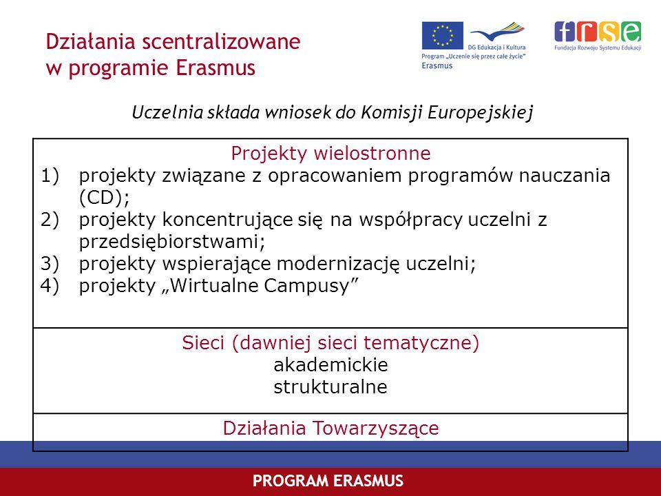 Działania scentralizowane w programie Erasmus PROGRAM ERASMUS Uczelnia składa wniosek do Komisji Europejskiej Projekty wielostronne 1)projekty związan