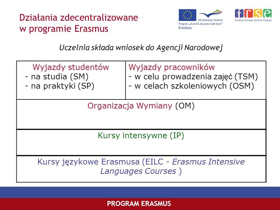 Działania zdecentralizowane w programie Erasmus PROGRAM ERASMUS Uczelnia składa wniosek do Agencji Narodowej Wyjazdy studentów - na studia (SM) - na p