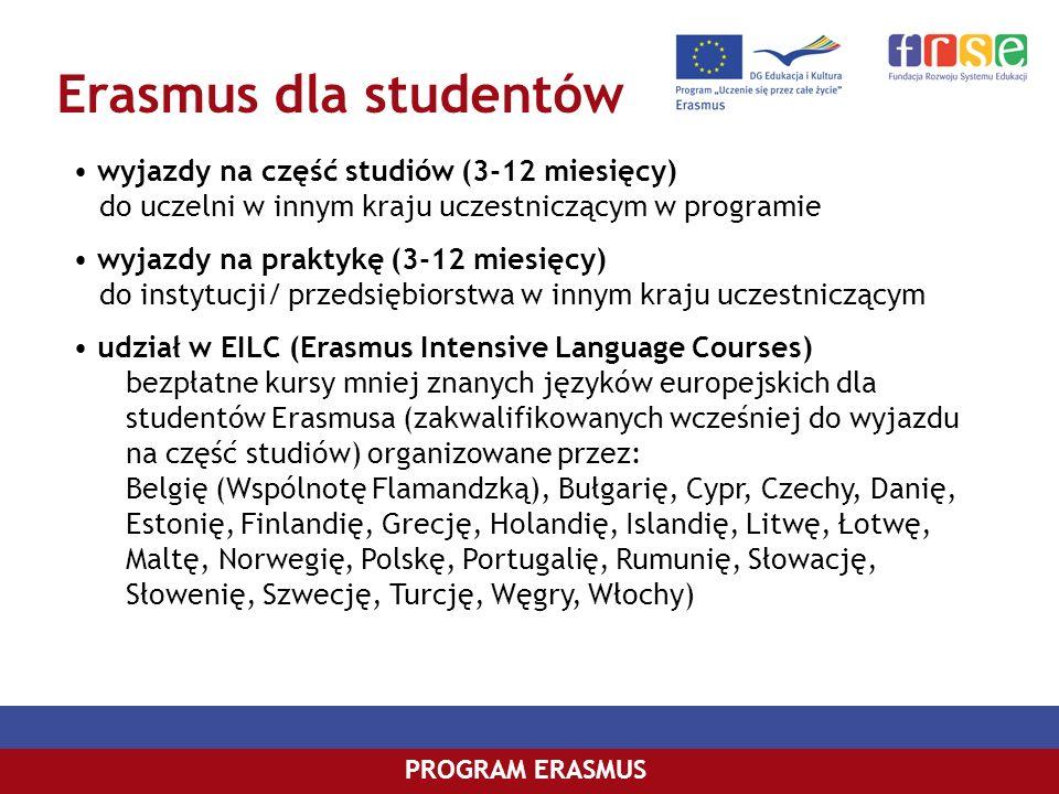Erasmus dla studentów PROGRAM ERASMUS wyjazdy na część studiów (3-12 miesięcy) do uczelni w innym kraju uczestniczącym w programie wyjazdy na praktykę
