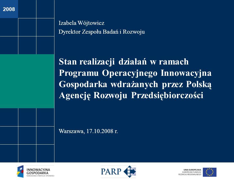 2008 Stan realizacji działań w ramach Programu Operacyjnego Innowacyjna Gospodarka wdrażanych przez Polską Agencję Rozwoju Przedsiębiorczości Izabela Wójtowicz Dyrektor Zespołu Badań i Rozwoju Warszawa, 17.10.2008 r.